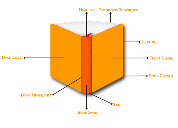 Parts/Dimensions of Book